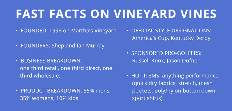 Fast-Facts-Vineyard-Vines